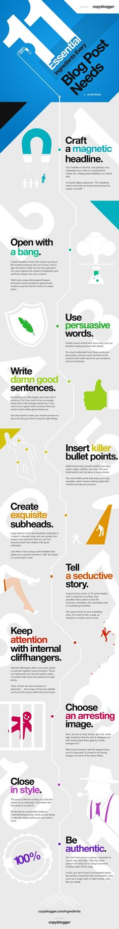 Infographic 11 Essential Ingredients Every Blog Post Needs