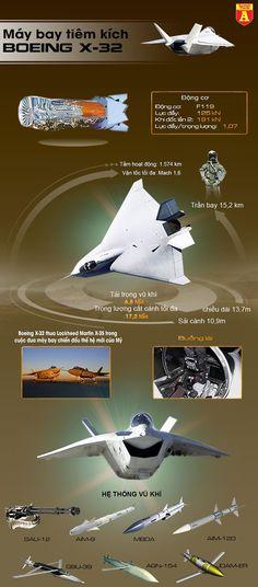 """[Infographic] Tiêm kích tàng hình """"mặt cười"""" X-32, đối thủ đáng gờm của F-35 Mỹ."""