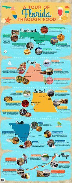A Tour Of Florida Through Food