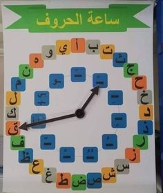 Horloge Arabic Alphabet Letters, Arabic Alphabet For Kids, Learning Arabic, Fun Learning, Arabic Lessons, Islam For Kids, Arabic Words, Quran In Arabic, Islam Facts
