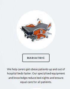 Bariatric Essential Helpcare Bundle #bariatric #bundle #helpcare #healthcare #hospitals #nurses #newzealand #essentialshelpcare #technology #makinglifeeasier