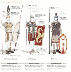 Military Art, Military History, Rome History, Roman Armor, Roman Warriors, Roman Legion, Roman Soldiers, Ancient Rome, Roman Empire