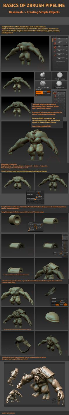 Moba Character Model - WIP + Tutorial! - Polycount Forum