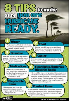INFOGRAPH: Hurricane season is quickly approaching.  We have some tips that are sure to keep you and your family safe and prepared during this time of year.
