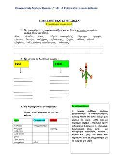 Home Schooling, Grammar, Greek, Education, Kids, Young Children, Boys, Children, Onderwijs