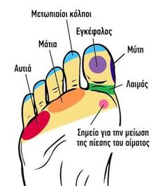 Ρεφλεξολογία:Κάνετε μασάζ ποδιών για να βελτιώσετε την υγεία σας!