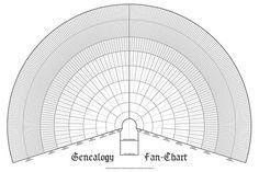 genealogy fan chart pedigree poster family tree
