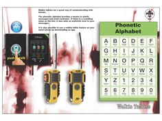 JOTA JOTI Games 13 Walkie Talkie - Created on Tactilize Phonetic Alphabet, Scouting, Walkie Talkie, Ankara, Ham, Challenges, Messages, Cards, Ideas