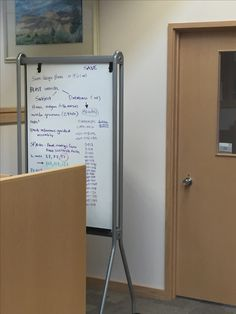 Wandering white board outside grad student carrel Tv Cart, Collaboration, Rooms, Student, Spaces, Board, Bedrooms, Planks