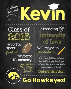 High School Graduation Chalkboard Sign, Grad Party Poster Printable by Chalkolate Cake