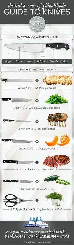 a handy guide to using your kitchen knives