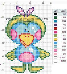 143 Free cross stitch designs birds stitchingcharts borduren gratis borduurpatronen vogels kruissteekpatronen
