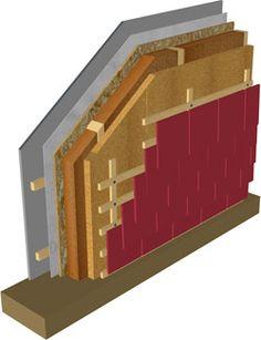 PAVATEX produziert hochwertige Dämmstoffe aus dem nachwachsenden Rohstoff Holz…