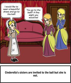 cinderella summary Characterization cinderella's character is a beautiful girl with kindness, politeness, gentleness, patience and grace because despite the rude treatment she gets around her house, cinderella stays calm to people who do not deserve to be treated with such respect.