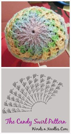 Crochet hat pattern, with diagram.