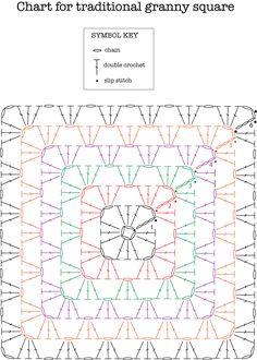 Creative Creations by Vicki: Crochet Reading Charts