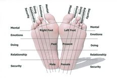 psychic toe readings -