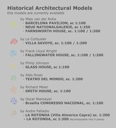 Historical Architectural Models - 2016  Catalog