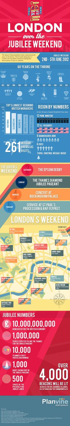 London Jubilee Weekend infographic. Wraps it all up quite neatly!