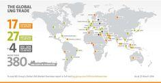 BGGroup infographic: the global LNG trade Gastech pic.twitter.com/voTxgwQjQw