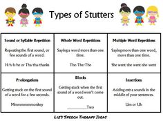 From Liz's Speech Therapy Ideas: Stuttering and Fluency Fluency Activities, Speech Therapy Activities, Language Activities, Therapy Games, Therapy Tools, Toddler Activities, Learning Activities, Kids Learning, Speech Language Therapy