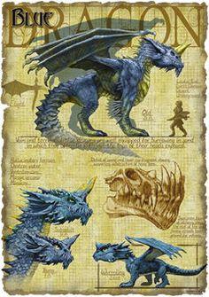 Blue dragon - Forgotten Realms Wiki