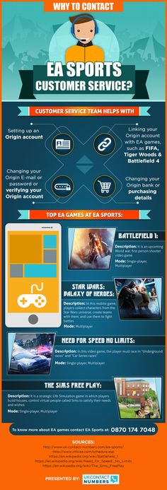 Why to contact #EA Sports #CustomerService – #Infographic