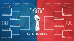NFL playoffs 2016 schedule: Matchups, seeds on road to Super Bowl 50