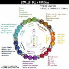 bracelet 7 chakras quelles pierres