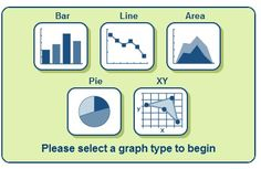 Ideas For Teaching About Graphs: our math content area utilizes graphs to represent different data that we find about resources and population, etc. This is a great website to help learn how to teach graphs. (content unit)