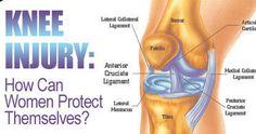 how to prevent knee injury  Visit us  jointpainrepair.com  Via   google images  #jointpain #jointpains #jointpainrelief #kneepain #kneepains #kneepainnogain #arthritis #hipjoint  #jointpaingone #jointpainfree