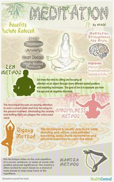 meditación infografía
