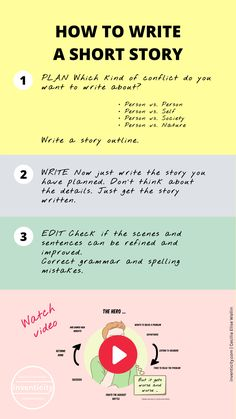 This step by step guide will help you write an awesome short story – fast and easy. Essay Writing Skills, Book Writing Tips, English Writing Skills, Writing Lessons, Fiction Writing, Writing Help, Short Story Writing Prompts, Essay Writer, Editing Writing