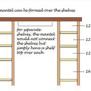 How To Build Shelves Around A Fireplace