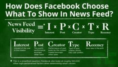 Die Facebook-Newsfeed-Formel - Mehr Infos zum Thema auch unter http://vslink.de/internetmarketing