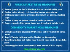 Today's forex market news
