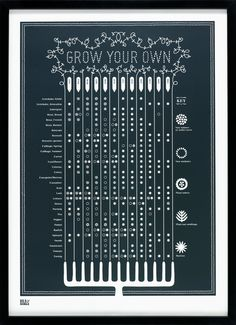Grow Your Own Calendar in Sheer Slate from Bold & Noble.   If they can make one for the Southern Hemisphere, this would be perfect!