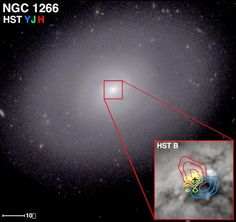 A combined Hubble/CARMA image of NGC 1266.   The zoom-in section shows the molecular gas being propelled by the black hole's jets (red and blue), the central CARMA data (yellow) indicate the dense molecular gas.