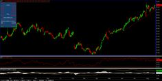 US FOREX COMEX Stock Picks of the Day: US Market Stock Pick for the Day: CH ROBINSON WORL...