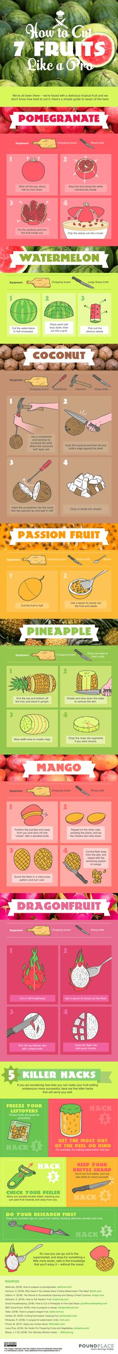 How To Cut 7 Fruits Like a Pro #Infographic #HowTo #Fruits