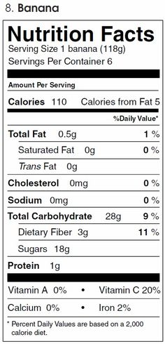 Banana French Fries Nutrition, Usda Food, Calorie Counting, Potato Chips,  Salad Dressing