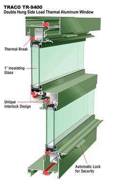 The term describes the thermal insulation properties of the window, it's a construction concept with versatile applications.  Apart from incorporating passive house windows in new buildings, it's ideal to use them as renovation materials. Generally, German brands like the Gealan S9000 windows system are high-performance thermal windows. Also, their tilt and turn windows are efficient and have long-term durability