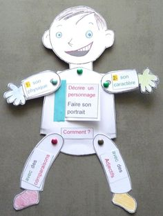 Décrire une personne - would be good for body parts French Teaching Resources, Teaching Themes, Teaching French, Writing Activities, French School, French Class, French Lessons, Read In French, Learn French