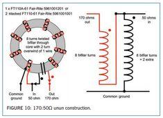 A new design of Broadband HF vertical antenna ________________________________________________________ Il progetto è stato pubblicato in RadCom © di maggio-giugno 2014 RSGB www.RSGB.org e fu poi insignito del Premio RSGB 2015 Bennett nel riconoscimento di un 'contributo significativo o l'innovazione, che promuove l'arte della comunicazione radio Il progetto completo dell'antenna è liberamente disponibile per uso non commerciale.