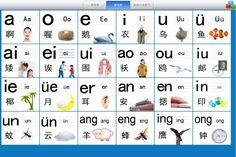 Chinese Pinyin Alphabet Finals