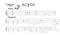 Ac/dc tnt guitar tab