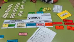 DIARIO DE UN AULA COOPERATIVA DE EDUCACIÓN PRIMARIA Ap Spanish, Spanish Class, Teaching Spanish, Reggio Emilia, Weather Graph, Teaching Methodology, School Plan, Teacher Inspiration, English Classroom