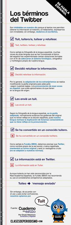 El lenguaje de @Twitter. #infografia #infographic #SocialMedia