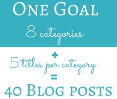 5 Easy Steps to Building a Content Calendar Say You, Content Marketing, Calendar, Goals, Sayings, Building, Easy, Blog, Lyrics