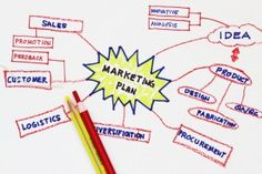 Why Every Professional Should Have a Personal Marketing Plan